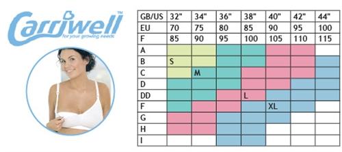 4b4f76847c2 Carriwell Σουτιέν Θηλασμού GelWire Special Edition